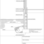 Izolacja fundamentów budynku