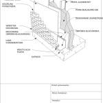 Ściana w technologii szkieletowej